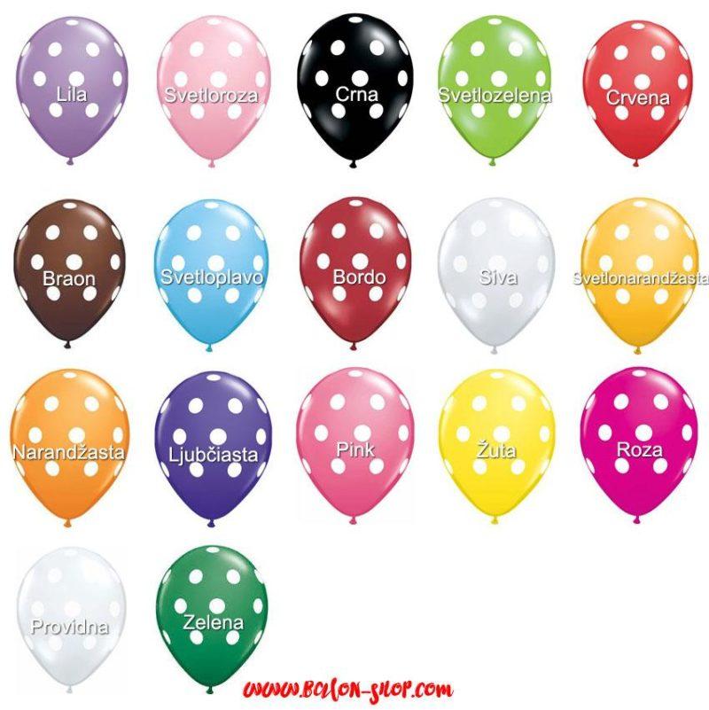 tufnasti baloni